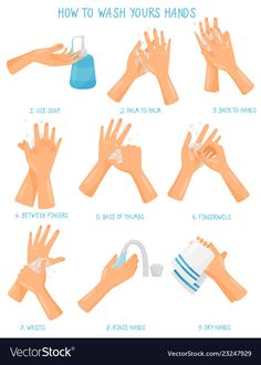 Washing hands step by step sequence instruction, hygiene, health care and sanitation, prevention of infectious diseases vector Illustration isolated on a white background. Ablution Islam, Health Advice, Health Care, Hand Washing Poster, Task Analysis, Weight Loss Journal, Infection Control, Hand Hygiene, Weight Loss Help