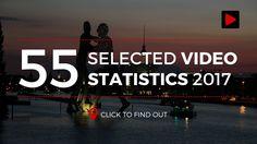 Video is content no. 1 55 Stats zu Video und Video Marketing