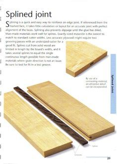 The Joint Book The Complete Guide to Wood Joinery by Pornsak Hanvoravongchai