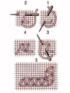 Three-sided stitch (see also Embroidery Insturctions 1) - chicken scratch on gingham check