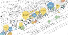 第39回レモン展出品から日本女子大学家政学部住居学科(2016年当時)小川理玖さんに「ポップアップホテル -計画道路における仮設建築の提案-」制作中の思い出などを振り返っていただきました。