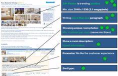 booking.com algoritam i kvaliteta sadržaja