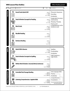 Fundations Lesson Plan Template Wilson Reading System Lesson Plan … with Images Reading Lesson Plans, Kindergarten Lesson Plans, Reading Lessons, Reading Skills, Teaching Reading, Reading Activities, Guided Reading, Wilson Reading Program, Lesson Plan Outline
