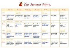Good ideas for practical meal planning - optimizing those times when you actually feel like cooking Meal Planning Board, Monthly Meal Planning, Summer Meal Planning, Dinner Menu, Dinner Ideas, Freezer Cooking, Cooking Recipes, Food Cost, Menu Planners