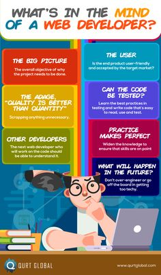 For website development services, each new project begins with a sense of eagerness that everything will happen without any problem happening along the way. Best Practice, Big Picture, Web Development, Infographics, Mindfulness, Coding, Marketing, Learning, Detail