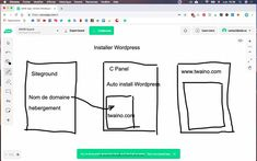 Comment installer Wordpress facilement en moins de 5 minutes ? | Twaino Installer Wordpress, Creer Un Site Web, Bar Chart