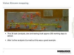 Making knowledge work visible by Angela Crone, Bombardier at the Lean… Value Stream Mapping, Task Analysis, Knowledge Management, How To Apply, Technology, Future, Book, Tech, Future Tense