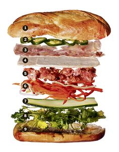Bahn mi, unstacked. Click for the list. My favorite sandwich.