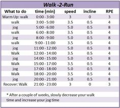 good beginner treadmill workout for after the beginning walk one