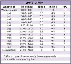 Walking Routines