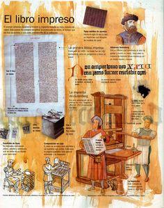 El nacimiento del libro impreso