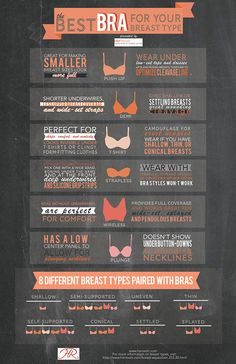 Best Bra Breast Type - Underwear Shopping