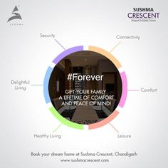 #Forever Security ✓ Connectivity ✓ Comfort ✓ Leisure ✓ Healthy Living ✓ Delightful Living ✓ Book your dream home at #SushmaCrescent with full of surprising delights to light up the spirit level in your life. To know more, visit- www.sushmacrescent.com #Chandigarh #Zirakpur #RealEstate