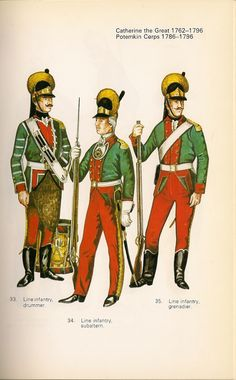"""""""Potemkin Corps,"""" from Mollo and Macgregor's Uniforms of the Imperial Russian Army."""