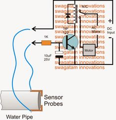 The post explains a simple water sensor with pump starter circuit for switching a pump motor during municipal water supply periods. The idea was requested by Mr. Hobby Electronics, Electronics Basics, Electronic Circuit Design, Electronic Engineering, Circuit Diagram, Water Supply, Water Pipes, Water Tank, Techno