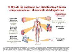 El 50% de los pacientes con diabetes tipo 2 ya tienen complicaciones al ser diagnosticados (Da clic en la imagen ampliada para verla en alta resolución)