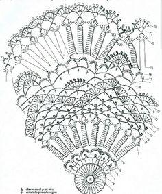 W roli głównej: nici Crochet Mandala Pattern, Crochet Diagram, Crochet Patterns, Madona, Crochet Crowd, Crochet Dollies, Doilies, Knitting, Tablecloths