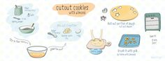 Cutout Almond Cookies  by anatinge