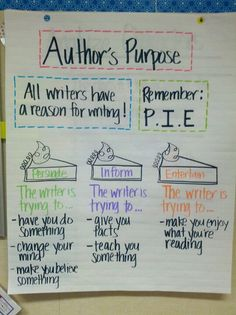 Author's purpose anchor chart. I'll add some examples under each one, but I like how this one is organized.
