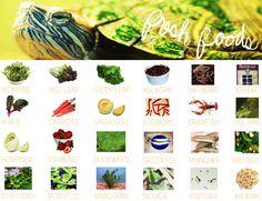 Fresh Foods for Red-eared Sliders