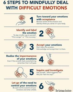 Via #Repost @ counseling4allseasons ・・・ Tips on dealing with difficult emotions from the Gottman Institute. #emotions #managingemotions…