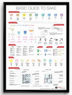 Basic Sake Posters. Free Worldwide Shipping from Japan.