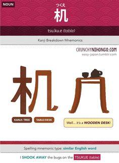 n5-vocabulary-tsukue-desk