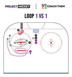 1 Vs 1, Hockey Drills, Hockey Training, Hockey Coach, Coaching, Play, Projects, Fun, Instagram