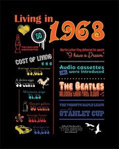 50th Birthday Poster  @Lori Liggett Yakubek  - just found this.  Interesting year in which we were born!