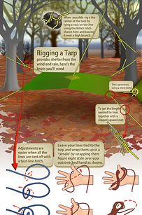 Tie a tarp between two trees to create a wind wall. If you have heavy wind and/or snow coming from a particular direction, a wind wall will keep your tent warmer and help with fire building as well.| Winter Camping Hacks
