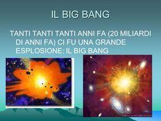 Big Bang, Problem Solving, Education, History, School, Geography, Universe, Art, Historia