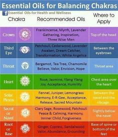 Essential oils for chakras, links are broken but nice quick reference chart for choosing scents for meditations