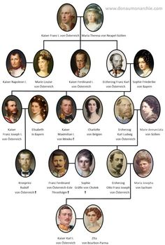 Emperor of Austria - family tree - Emperor of Austria – family tree - British Royal Family Tree, Royal Family Trees, Family Relationship Chart, Austria, Kaiser Franz Josef, Impératrice Sissi, Empress Sissi, Maria Theresia, Find Your Ancestors