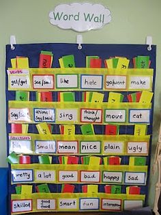 Word wall for finding adjective and verb options