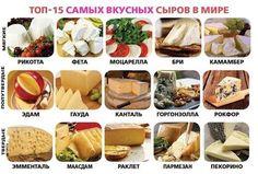 25 очень полезных кулинарных шпаргалок на каждый день для хозяек и не только! — Копилочка полезных советов