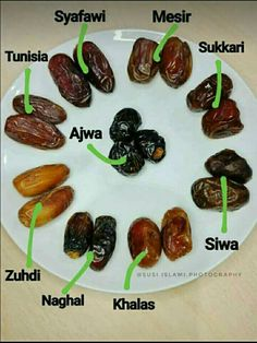 and their different names and types. is major grower of These dates Healthy And Unhealthy Food, Healthy Vegan Desserts, Healthy Recipes, Eid Food, Food N, Food And Drink, Dry Fruits Benefits, Deglet Nour, La Ilaha Illallah