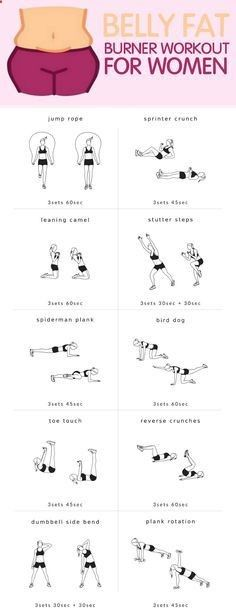 Belly Fat Workout - Ideally these exercises will target my stomach and tone the whole area - fingers crossed! Do This One Unusual 10-Minute Trick Before Work To Melt Away 15+ Pounds of Belly Fat