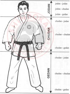 Shorin Ryu Kata Diagrams | ... shorin ryu kata,shorin ryu kata diagrams,shorin ryu kata video clips