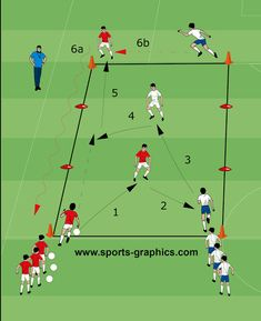Soccer Practice Drills, Soccer Passing Drills, Field Hockey Drills, Football Coaching Drills, Soccer Training Drills, Football Workouts, Girls Soccer, Youth Soccer, Preparation Physique