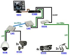Computer Services Classifieds in Dubai UAE. Office cctv technician IT support home office repair in Al sufouh. Find the best Computers Services, Software, Hardware, IT Services in UAE Spy Camera For Home, Best Spy Camera, Home Security Alarm System, Security Cameras For Home, Security Tips, Life Hacks Computer, Best Computer, Cctv Camera Installation, Electrical Circuit Diagram