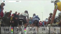 Bkool Screen - Riding in the peloton Trainers, Indoor Cycling, Sports Activities, Training, Sports, Tennis, Athletic Shoes, Sweat Pants, Sneaker