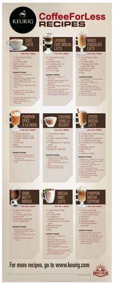 Keurig Recipes, Coffee Drink Recipes, Starbucks Recipes, Coffee Drinks, Starbucks Drinks, Cafe Latte Recipe, Cappuccino Recipe, Expresso Recipes, Recipes