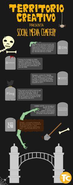 El cementerio del Social Media. Conozca las redes sociales que han desaparecido #infografia en español