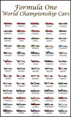 All Formula One World Championship winning cars Slot Cars, Race Cars, Gp F1, Formula 1 Car, F1 Racing, Drag Racing, Car Advertising, Automotive Art, Car And Driver