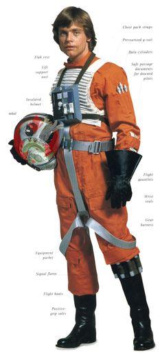 Star Wars (Empire Strikes Back)_Luke Skywalker_Rebel Pilot (reference image)