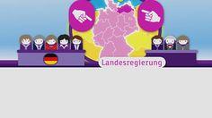 ZDFtivi - logo! - Politik in Deutschland