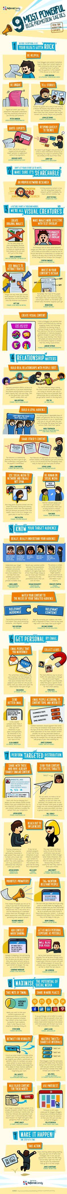 Blog Promotion Tactics Infographic (Scheduled via TrafficWonker.com)