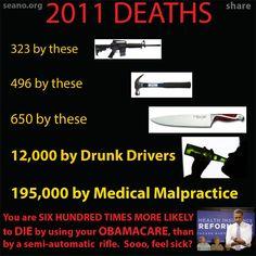 death stat