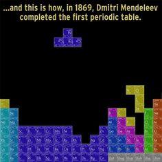 Chemistry tetris.