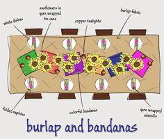 table decor with bandanas | Entertaining Ideas: Entertaining Table: Burlap & Bandanas